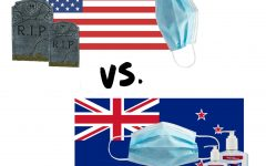 New Zealand's stealthy response to COVID-19 has been praised, only having 25 deaths due to the pandemic. In comparison, the U.S. has just reached the 400,000 death toll.